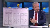 AK Parti açıkladı ! Yeni oy pusulası böyle olacak
