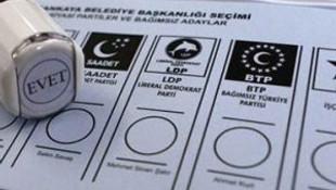 Son anketlerde MHP'ye kötü haber !