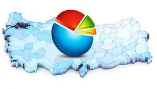 OPTİMAR ve Andy-Ar son yerel seçim anketi sonuçlarını açıkladı
