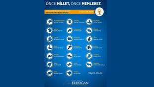 AK Parti'nin Erdoğan imzalı haritasında skandal hatalar