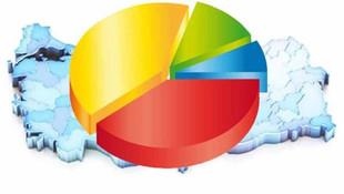 Gezici Araştırma Şirketi son anketini açıkladı !