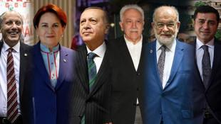 Cumhurbaşkanı adayları hangi takımı tutuyor ?