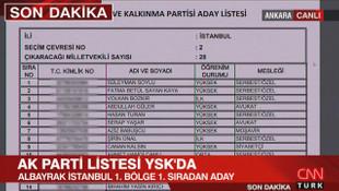 CNN Türk yayınında büyük skandal