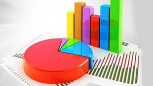 ORC'nin anketinde çarpıcı sonuçlar: İlk turda bitecek