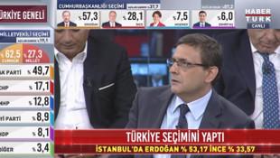 Konsensus Müdürü Murat Sarı: ''Rakamlar değişecek''