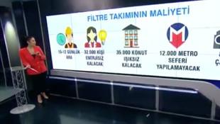 CNN Türk'teki skandal termik santral haberi, Beste Uyanık'ı yaktı!