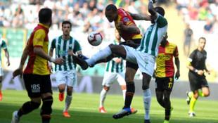 Bursaspor 0 - 0 Göztepe (Spor Toto Süper Lig puan durumu)