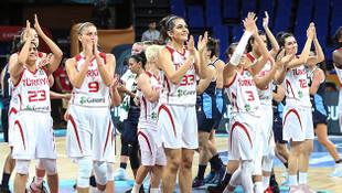 2019 FIBA Kadınlar Avrupa Basketbol Şampiyonası S Sport'ta