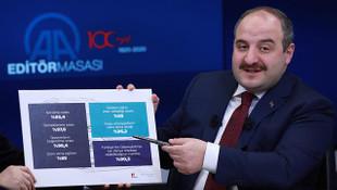 Bakan Varank yerli otomobil anketinin sonuçlarını açıkladı