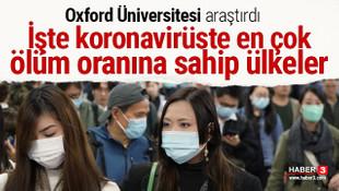Oxford Üniversitesi araştırdı! Koronadan en çok ölüm oranına sahip ülkeler