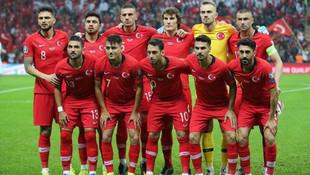 A Milli Takım, 2022 Dünya Kupası Avrupa Elemeleri rakipleri belli oldu!