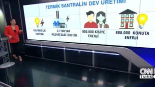 Eski CNN Türk spikeri Beste Uyanık'tan itiraf