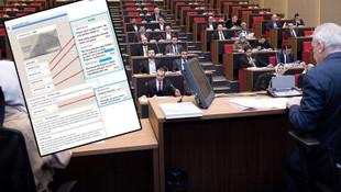 AK Partili üyeler yanlış gruba mesaj attı: Biz niye yardım ediyoruz ?