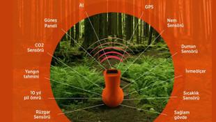 Türk mühendisler geliştirdi! Orman yangınları için akıllı orman kapsülü