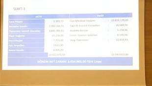 Meclis'i sarsan 7 milyon TL'lik yolsuzluk!