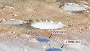 Mars'ın milyonlarca yıl önce fırtınalara maruz kaldığı ortaya çıktı