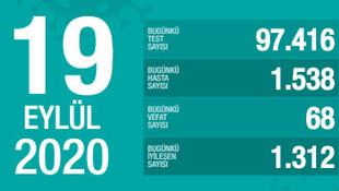 Koronavirüsten 68 can kaybı daha! İşte son 24 saatin bilançosu