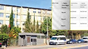 Marmara Üniversitesi'nde sınav rezaleti