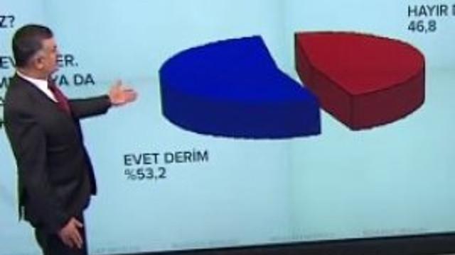 Adil Gür: ''100 kez referandum yapılsa 100 kez evet çıkar''