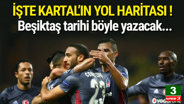 İşte Beşiktaş'ın Avrupa'da kalan maçları