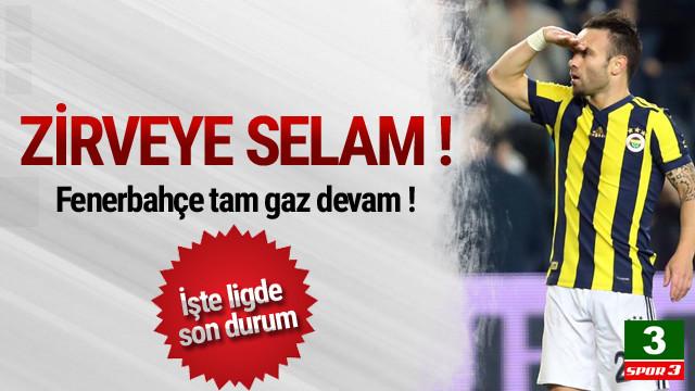 Fenerbahçe'den zirve yürüyüşü !