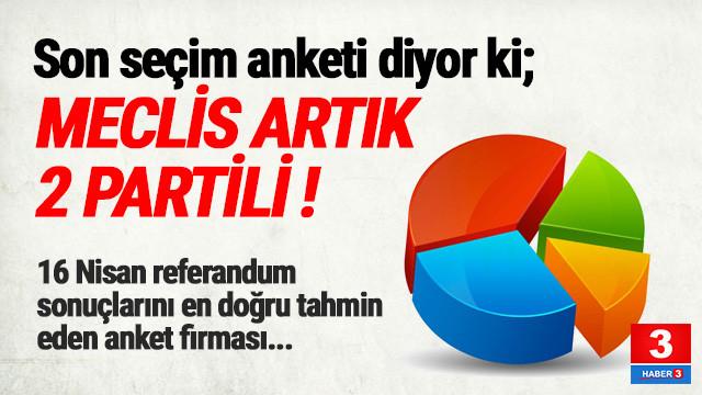 Son seçim anketinde 2 partili Meclis