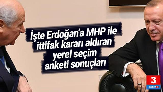 İşte AK Parti ile MHP'yi ittifak yapmaya zorlayan seçim anketi