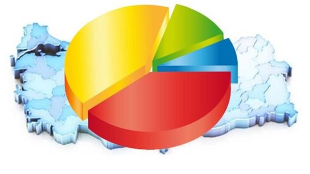 Son yerel seçim anketinden AK Parti'ye kötü haber