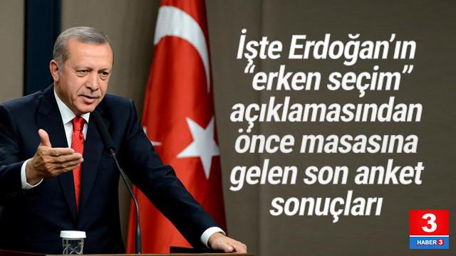 Erken seçim öncesi Erdoğan'ın masasındaki son anket