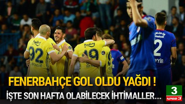 Fenerbahçe şampiyonlukta ısrarcı !