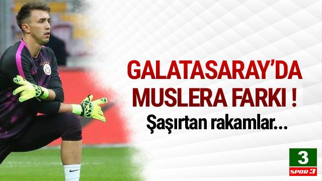 Galatasaray'da Muslera farkı !