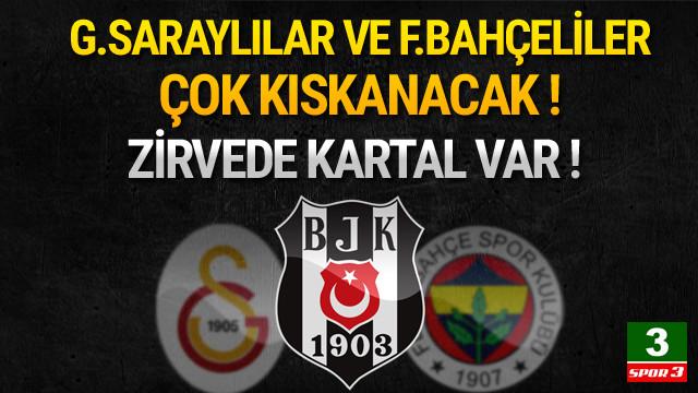 Beşiktaş o listede zirvede yer aldı !