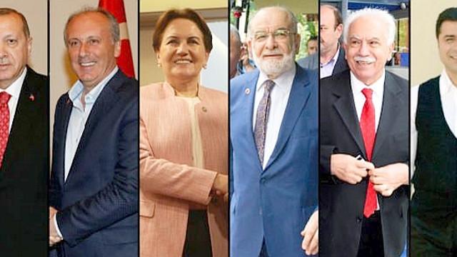 Medyada en çok Erdoğan haberi çıktı