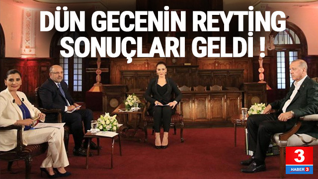 Erdoğan'ın reyting sonuçları belli oldu