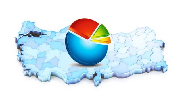 İzmir'de son yerel seçim anketi sonuçları