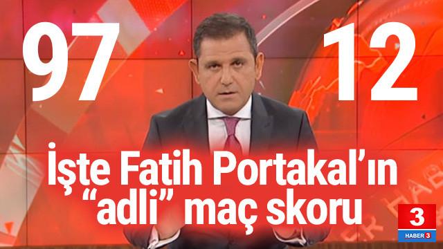 Fatih Portakal hakkında açılan kaç dava var ?