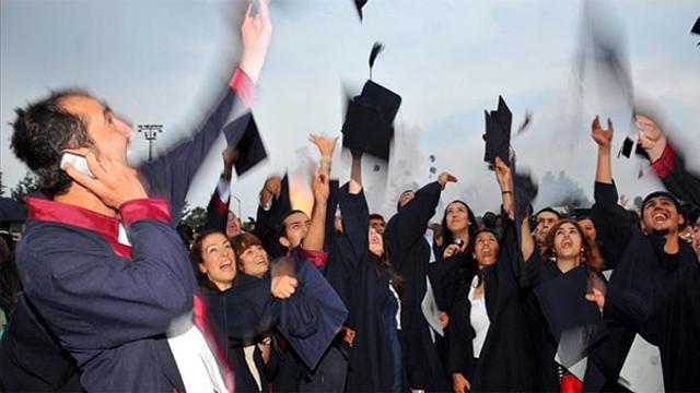 Dünyanın en iyi üniversiteleri listesinde ilk 999'a giremedik!