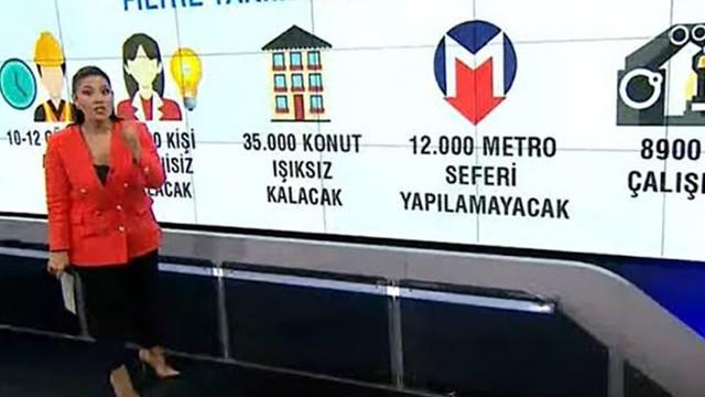 Kuzeninden CNN Türk spikeri Beste Uyanık'a: ''Şimdi utanma sırası onda''