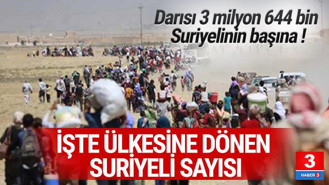 Bakan açıkladı ! İşte ülkesine dönen Suriyeli sayısı