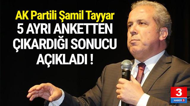 Şamil Tayyar anketlerin sonucunu açıkladı !