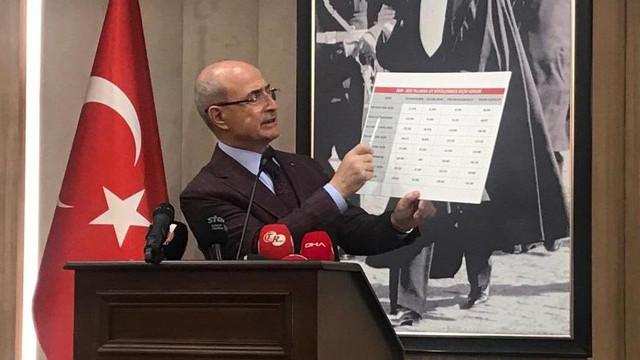 Polisin Büyükçekmece'deki seçmen kaydı kontrolünde skandal iddia
