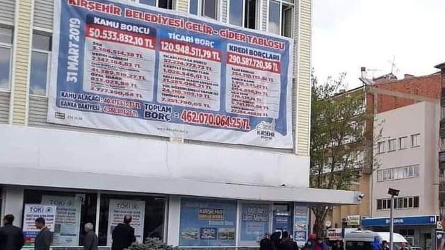 Kırşehir'de yeni başkan belediyenin borçlarını binaya astırdı