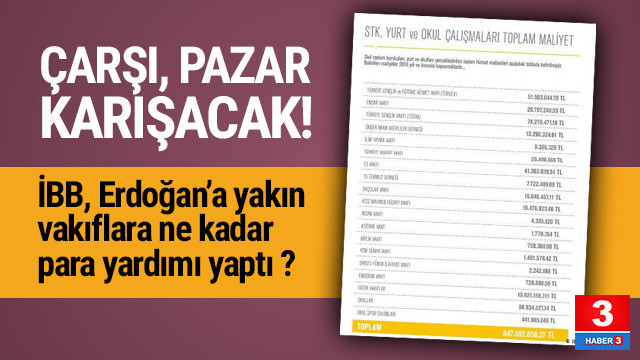 İBB, Erdoğan'a yakın vakıflara ne kadar para yardımı yaptı ?