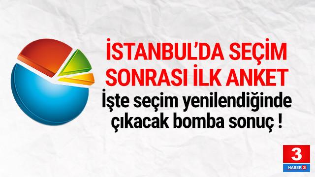 İstanbul'da seçim sonrası ilk anket