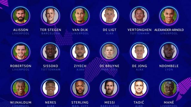 Şampiyonlar Ligi'nde sezonun en iyi kadrosu açıklandı