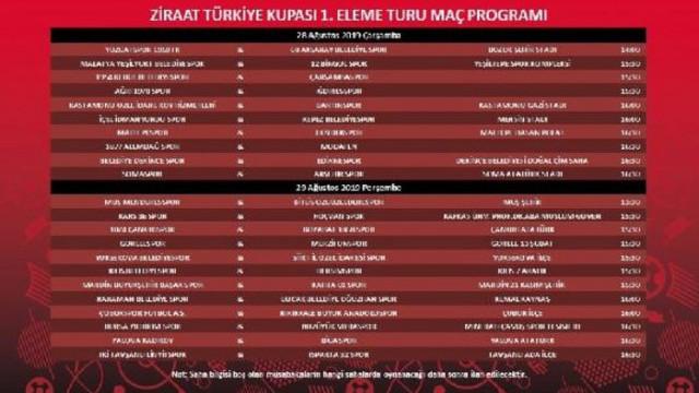 Ziraat Türkiye Kupası'nda maç programı açıklandı