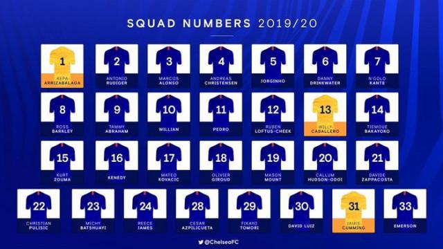 Chelsea'nin yeni 10 numarası Willian