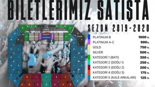 Trabzonspor'da Fenerbahçe maçı biletleri satışta