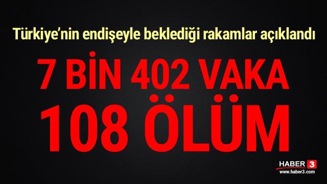 Türkiye'de koronavirüsten ölenlerin sayısı 100'ü geçti