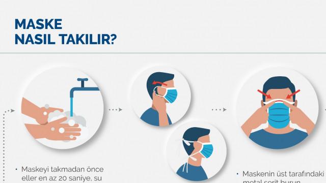 Sağlık Bakanlığı açıkladı: Maske nasıl takılır ?